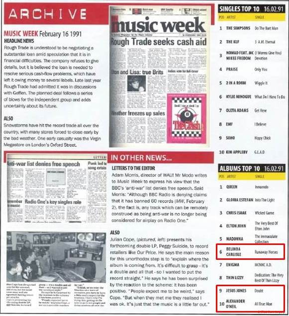 Music Week Archives